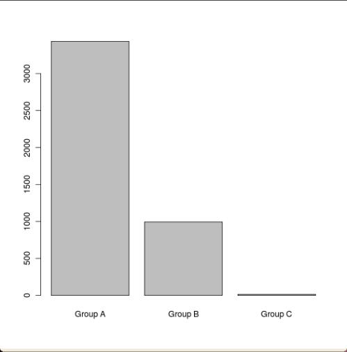 Simple_bar_graph