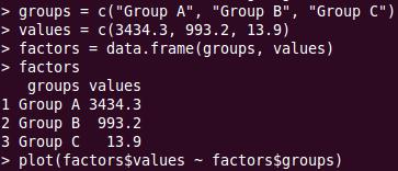 Simple_data_frame