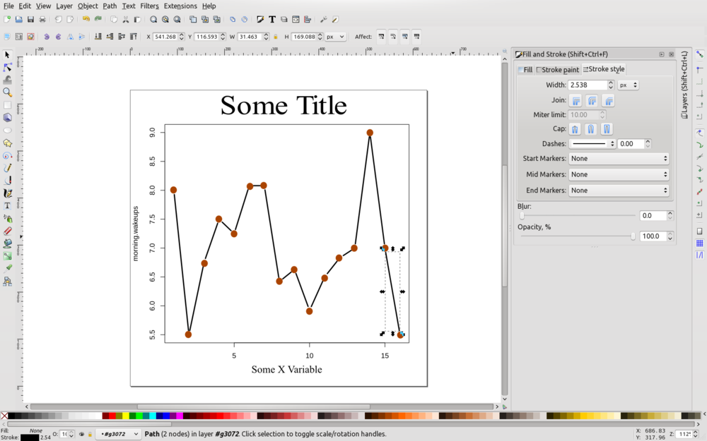how to decide the title of a graph